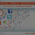 b2b-Social Media Agentur: Social Media-Strategien im Industriegütermarketing