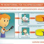 Mehr als ein Clipping-Service: Monitoring und Messbarkeit in der Technik-PR