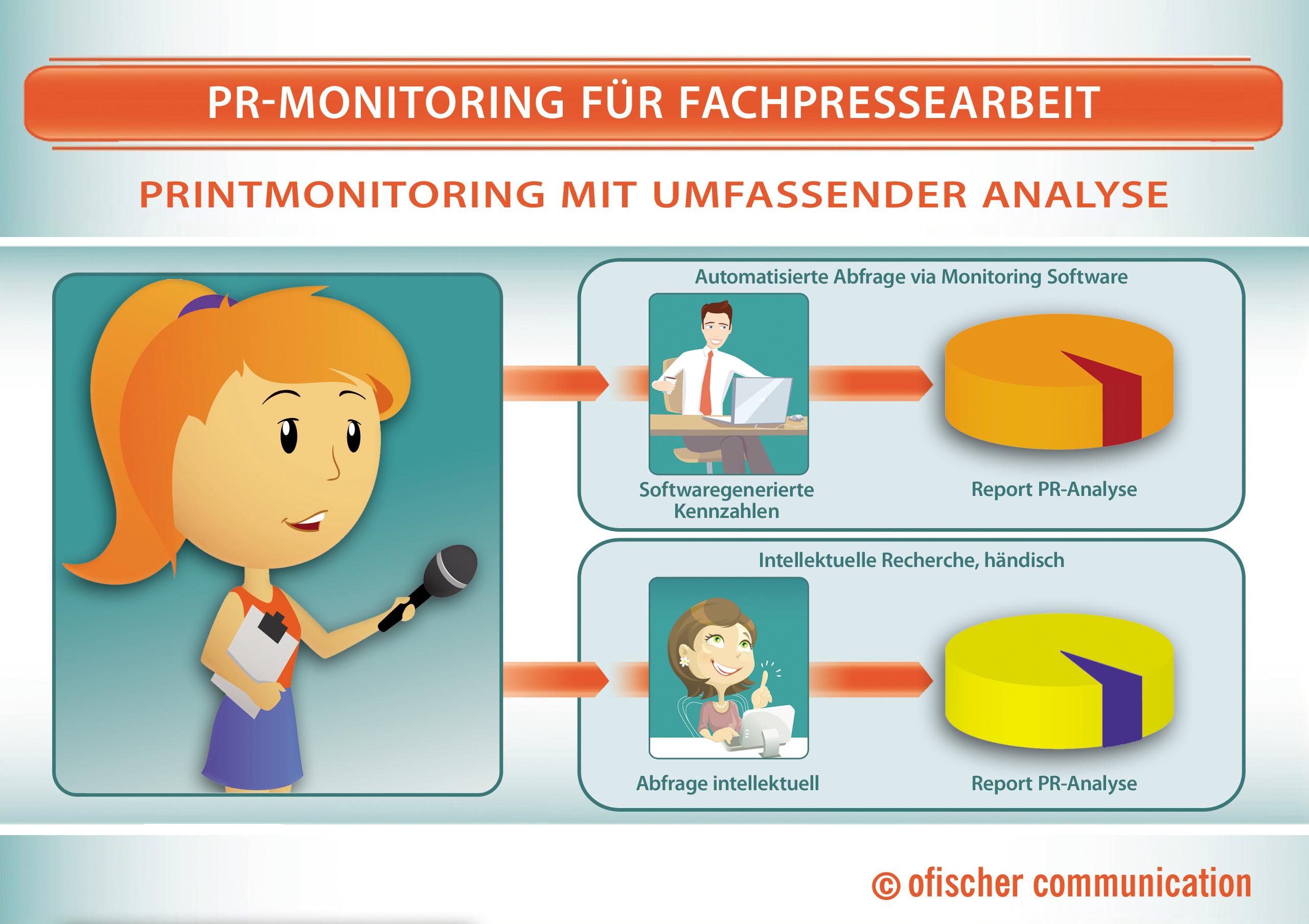 PR-Monitoring für Ihre Fachpressearbeit. Printmonitoring ausgewählter Fachpressetitel und Onlineplattformen mit umfassender Analyse.