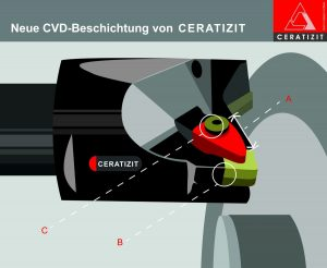 Infografik Spannwekrzeug C-Clamp