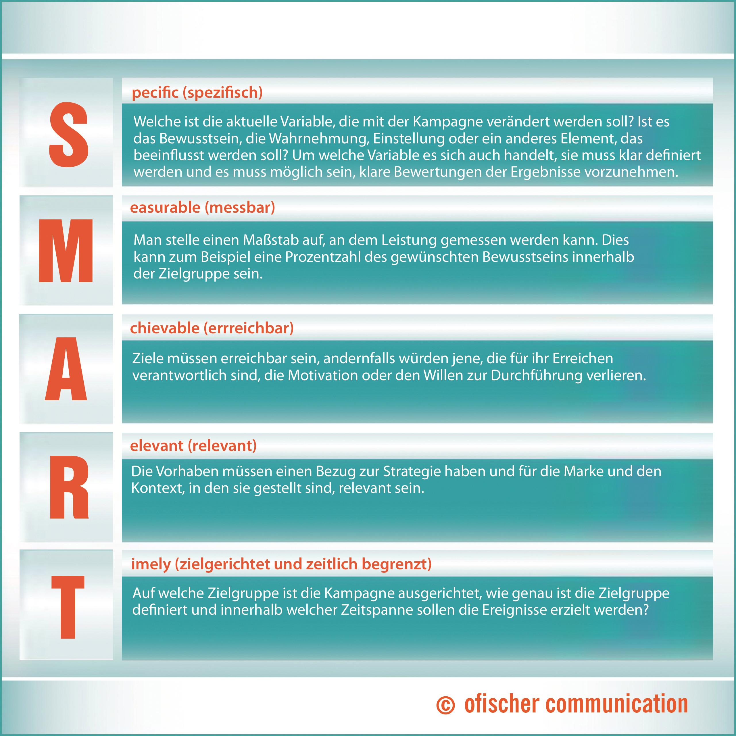 Kommunikationsziele müssen SMART sein, nur dann sind sie auch erreichbar und durch ihre Messbarkeit zu verteidigen.